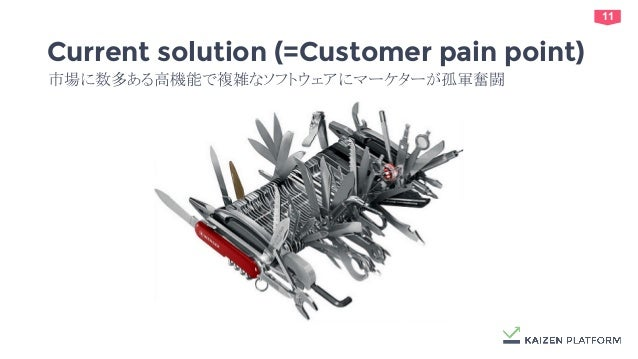 11 Current solution (=Customer pain point) 市場に数多ある高機能で複雑なソフトウェアにマーケターが孤軍奮闘