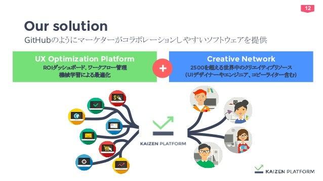 12 Creative Network 2500を超える世界中のクリエイティブリソース (UIデザイナーやエンジニア、コピーライター含む) UX Optimization Platform ROIダッシュボード, ワークフロー管理 機械学習によ...