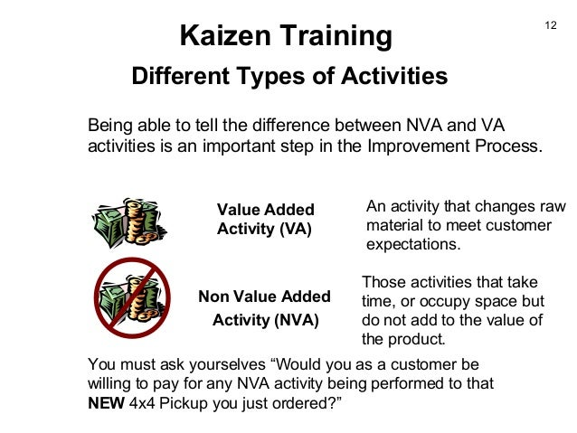 12Kaizen TrainingDifferent Types of ActivitiesBeing able to tell the difference between NVA and VAactivities is an importa...