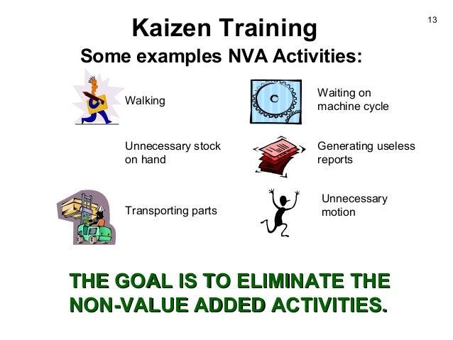 13Kaizen TrainingSome examples NVA Activities:WalkingWaiting onmachine cycleTransporting partsGenerating uselessreportsTHE...