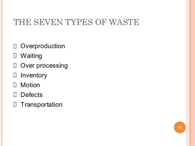 THE SEVEN TYPES OF WASTE15OverproductionWaitingOver processingInventoryMotionDefectsTransportation