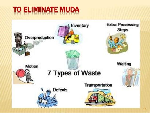 TO ELIMINATE MUDA 10