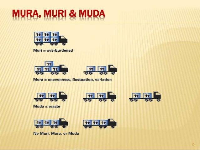 MURA, MURI & MUDA 11