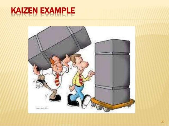 Kaizen presentation for garments