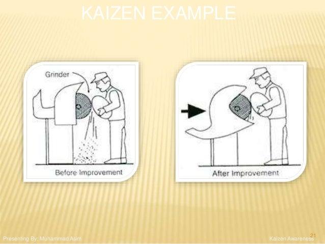 Kaizen Awareness KAIZEN EXAMPLE Presenting By: Muhammad Asim 21