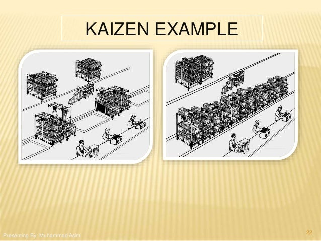 KAIZEN EXAMPLE Presenting By: Muhammad Asim 22