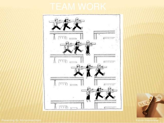 TEAM WORK Kaizen AwarenessPresenting By: Muhammad Asim 25