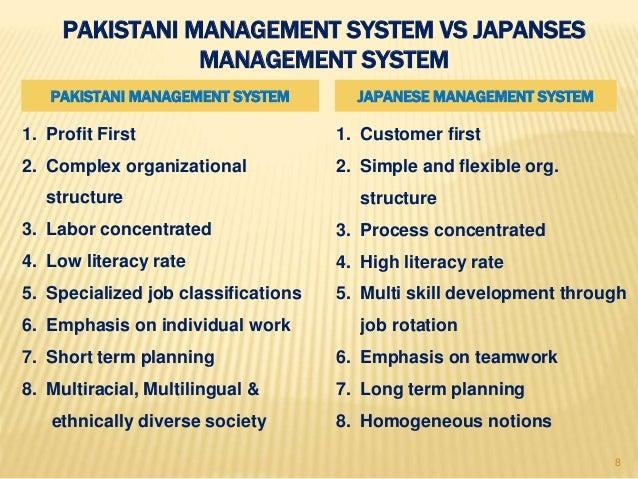 PAKISTANI MANAGEMENT SYSTEM VS JAPANSES MANAGEMENT SYSTEM PAKISTANI MANAGEMENT SYSTEM JAPANESE MANAGEMENT SYSTEM 1. Profit...