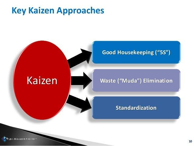 "10 Key Kaizen Approaches Good Housekeeping (""5S"") Waste (""Muda"") Elimination Standardization Kaizen"