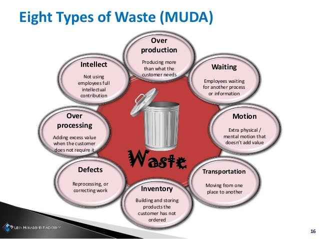 16 Eight Types of Waste (MUDA) Motion Extra physical / mental motion that doesn't add value Waste Waiting Employees waitin...