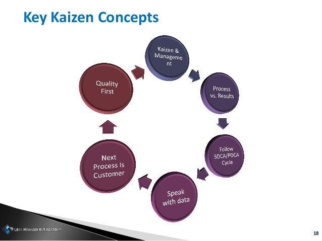 18 Key Kaizen Concepts