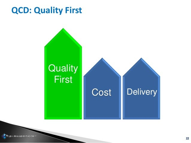 22 QCD: Quality First Quality First DeliveryCost