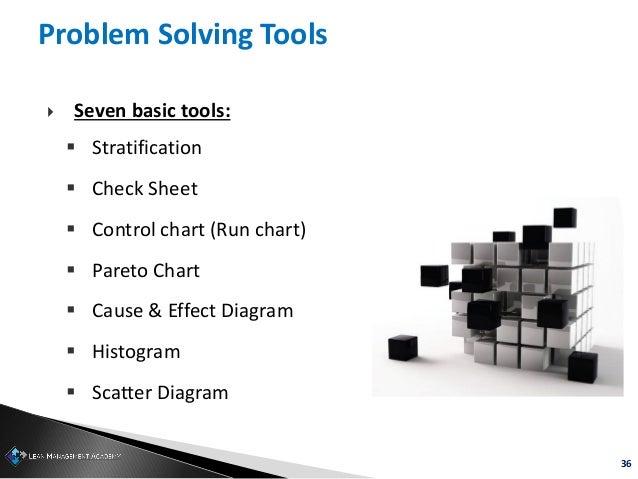 36 Problem Solving Tools  Seven basic tools:  Stratification  Check Sheet  Control chart (Run chart)  Pareto Chart  ...