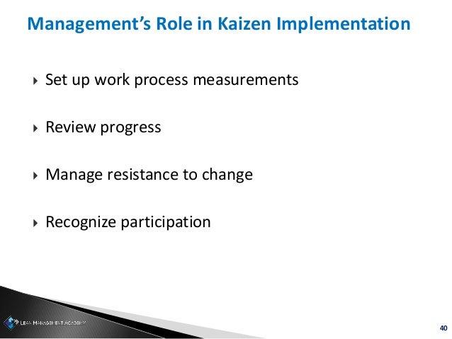 40  Set up work process measurements  Review progress  Manage resistance to change  Recognize participation Management...