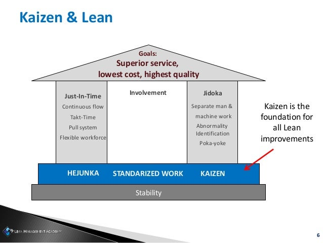 6 Kaizen & Lean Kaizen is the foundation for all Lean improvements Stability Goals: Superior service, lowest cost, highest...