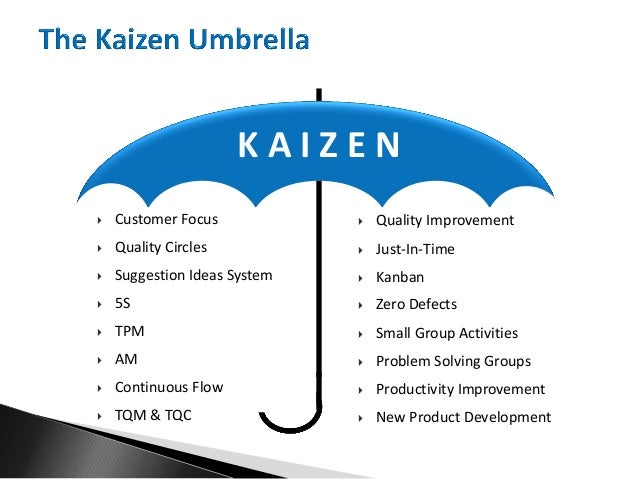 K A I Z E N  Quality Improvement  Just-In-Time  Kanban  Zero Defects  Small Group Activities  Problem Solving Groups...
