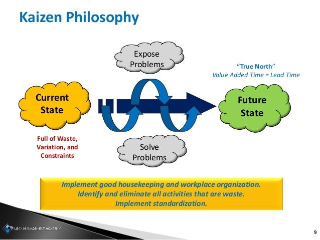 9 Kaizen Philosophy Implement good housekeeping and workplace organization. Identify and eliminate all activities that are...