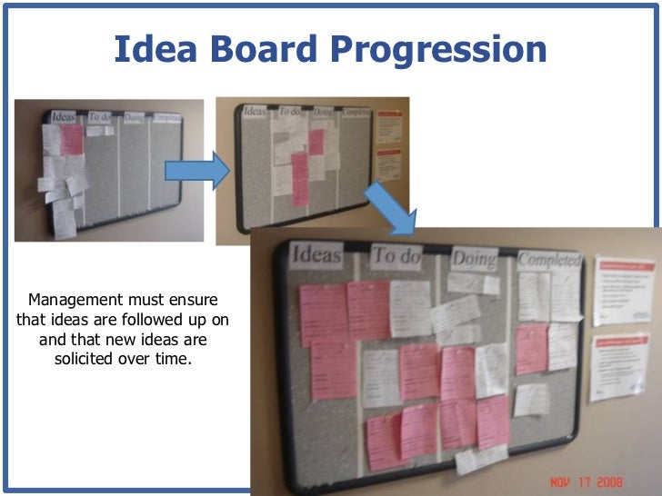 Idea board progression management must for Board of ideas