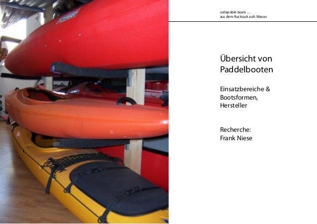Übersicht von Paddelbooten Einsatzbereiche & Bootsformen, Hersteller Recherche: Frank Niese collapsible boats … aus dem Ru...