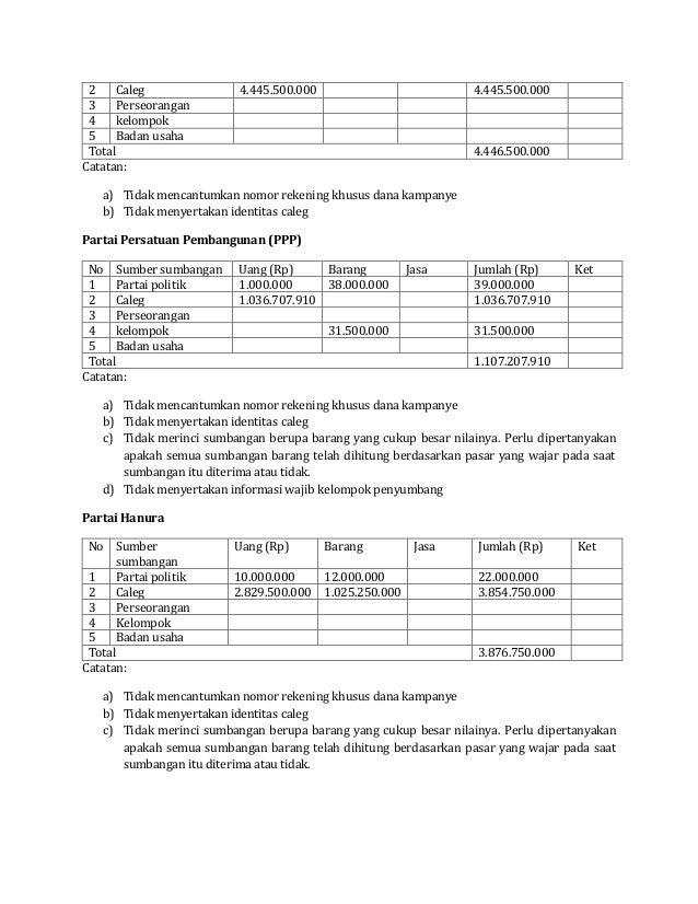 Contoh Format Laporan Dana Kampanye Caleg Kumpulan Contoh Laporan
