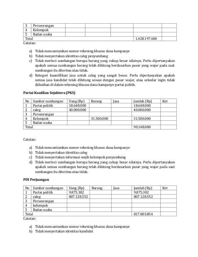 Kajian Laporan Awal Dana Kampanye Pemilu 2014 Partai Politik Di Ntb