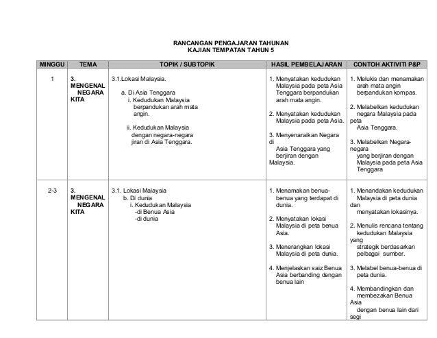 RANCANGAN PENGAJARAN TAHUNAN KAJIAN TEMPATAN TAHUN 5 MINGGU 1  TEMA  TOPIK / SUBTOPIK  3. 3.1.Lokasi Malaysia. MENGENAL NE...