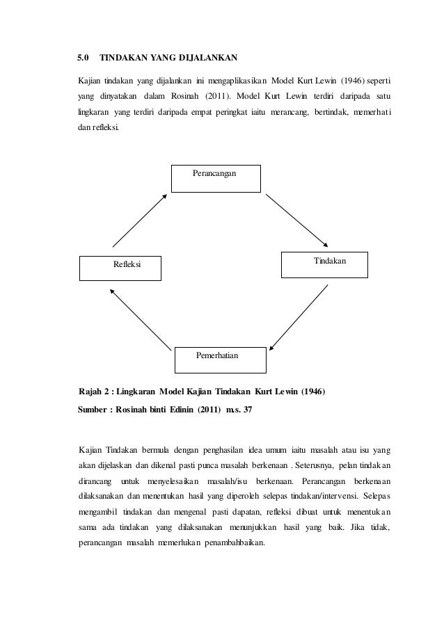 Kajian Tindakan Bahasa Melayu Teknik Bercerita
