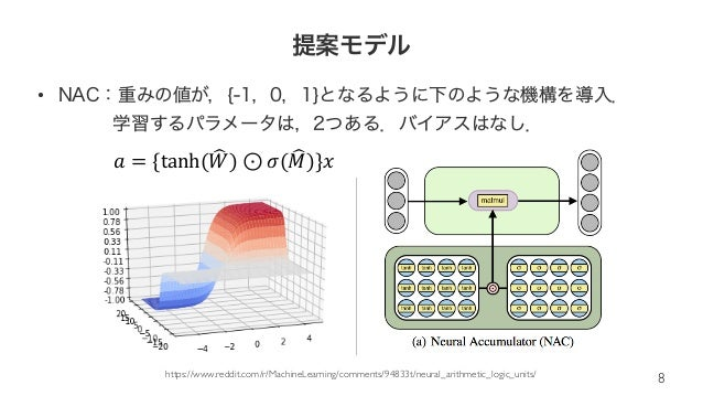 DL輪読会]Neural Arithmetic Logic Units (NALU)
