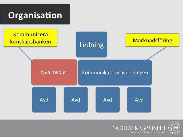 Organisa?on  Kommunicera kunskapsbanken                                               Marknadsföring              ...