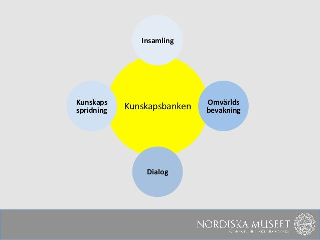 Insamling Kunskaps                             Omvärldsspridning    Kunskapsbanken    bevakning                   ...