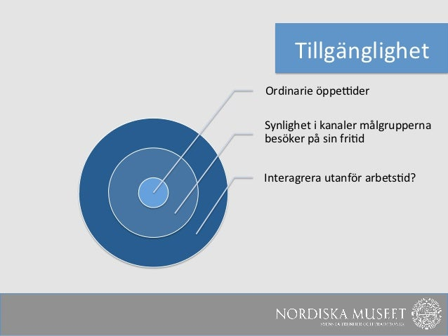 Tillgänglighet Ordinarie öppeGder Synlighet i kanaler målgrupperna besöker på sin fri3d Interagrera...