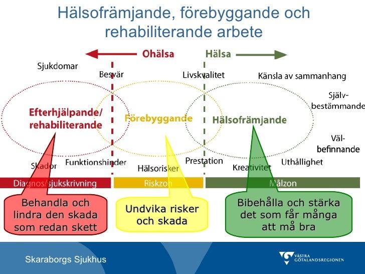 hälsofrämjande processer på arbetsplatsen