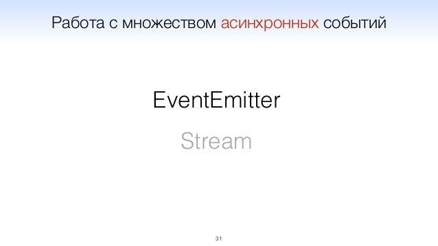 EventEmitter 33 Примеры Browser: XMLHttpRequest Node: http.Server