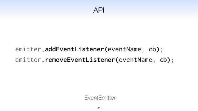 EventEmitter 36 Реализации Браузер + Node: EventEmitter3, Tiny Emitter Node: Node EventEmitter
