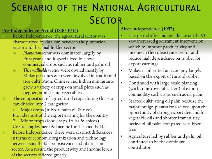 Industrial Sector and the Development of Agricultural Sector