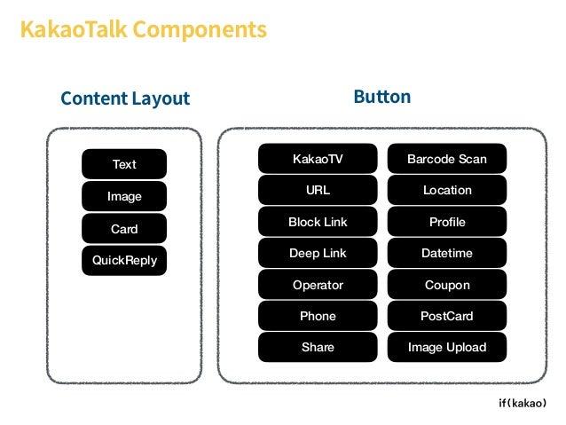 KakaoTalk Components Text Image Card QuickReply URL Block Link Deep Link Operator Phone Coupon PostCard Share KakaoTV Barc...