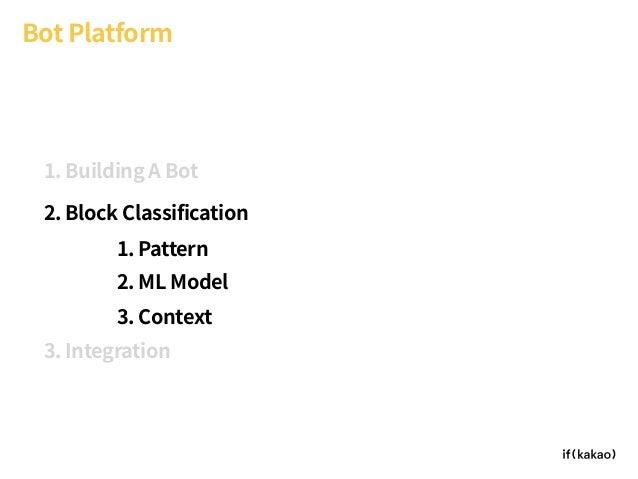 Bot Platform 1. Building A Bot 2. Block Classification 3. Integration 1. Pattern 2. ML Model 3. Context