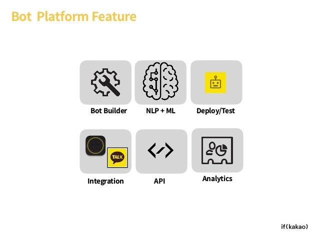 Bot Platform Feature Bot Builder NLP + ML Deploy/Test AnalyticsIntegration API
