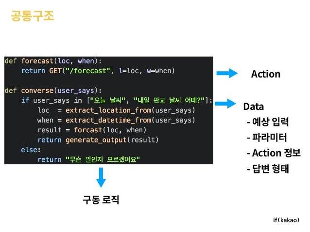 공통구조 Action Data - 예상 입력 - 파라미터 - Action 정보 - 답변 형태 구동 로직