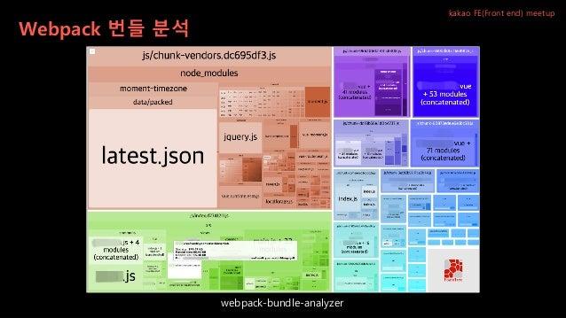 Webpack 번들 분석 kakao FE(Front end) meetup webpack-bundle-analyzer