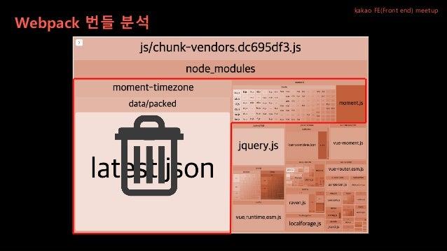 Webpack 번들 분석 kakao FE(Front end) meetup