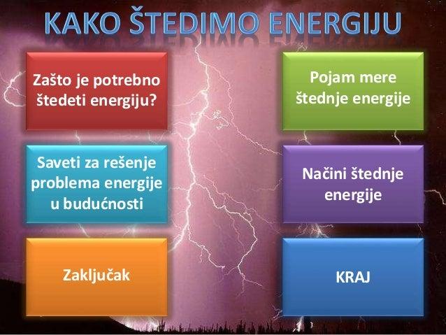 Zašto je potrebno štedeti energiju? KRAJ Načini štednje energije Pojam mere štednje energije Zaključak Saveti za rešenje p...