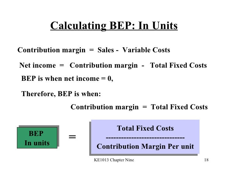 how to calculate contribution margin