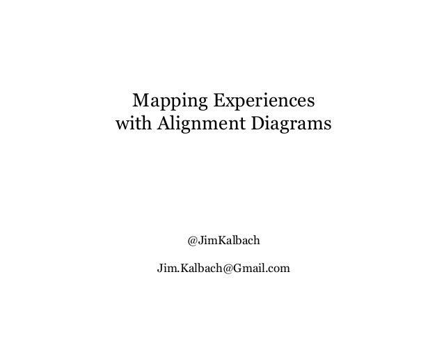 Mapping Experiences with Alignment Diagrams @JimKalbach Jim.Kalbach@Gmail.com