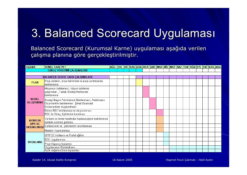 manpower australia using strategy maps and the balanced scorecard effectively Understanding balanced scorecards and strategy maps  uses strategic  performance measures and targets to measure progress  effective resource  use.