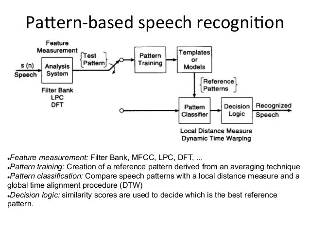 """PaHern&based+speech+recogni4on+ """"Feature measurement: Filter Bank, MFCC, LPC, DFT, ... """"Pattern training: Creation of a ..."""