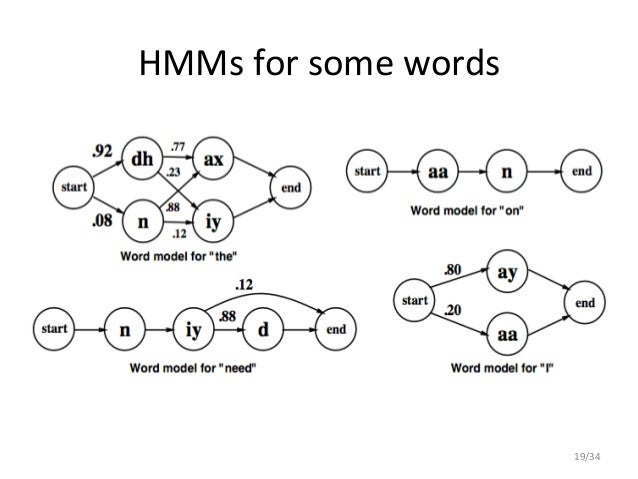 Gmm Code