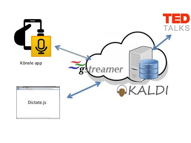 My+toolchain+ • Kaldi+ASR+++++++++++++++++++++ hHp://www.kaldi&asr.org/+ • Kaldi+gstreamer+server+ hHps://github.com/alu...