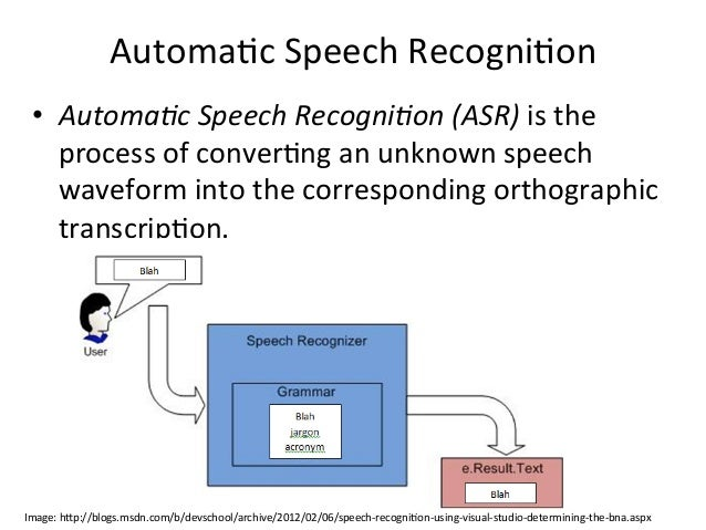 Kaldi-voice: Your personal speech recognition server using open source code Slide 3
