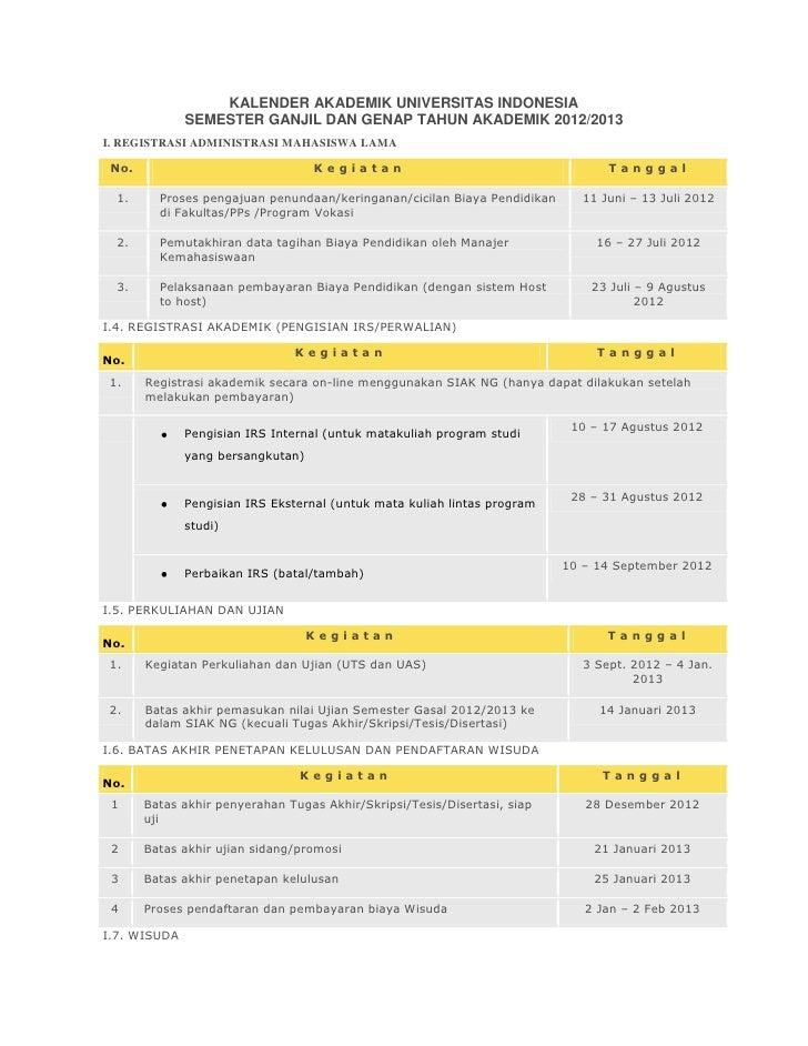KALENDER AKADEMIK UNIVERSITAS INDONESIA              SEMESTER GANJIL DAN GENAP TAHUN AKADEMIK 2012/2013I. REGISTRASI ADMIN...